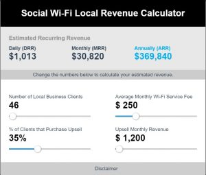 reReselling Social WIFI Monthly Recurring Revenue Potential